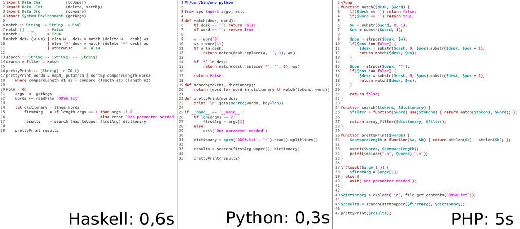 Source codes